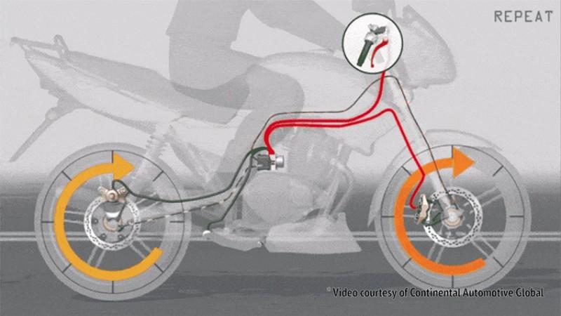 कम मूल्यमा 'एबीएस' भएका ३ उत्कृष्ट मोटरसाइकल